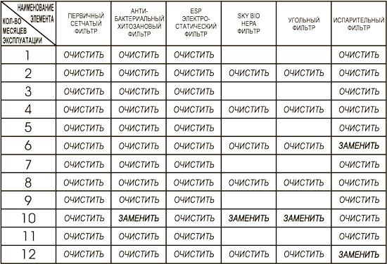 """Комплект фильтров к """"АТМОС-МАКСИ-300"""""""
