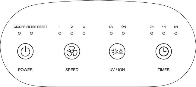 Воздухоочиститель «АТМОС-ВЕНТ-1550»